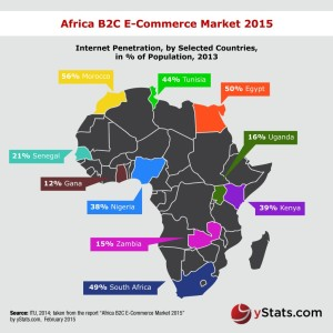 Infographic-Africa
