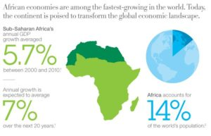 Africa-Emerging-Market
